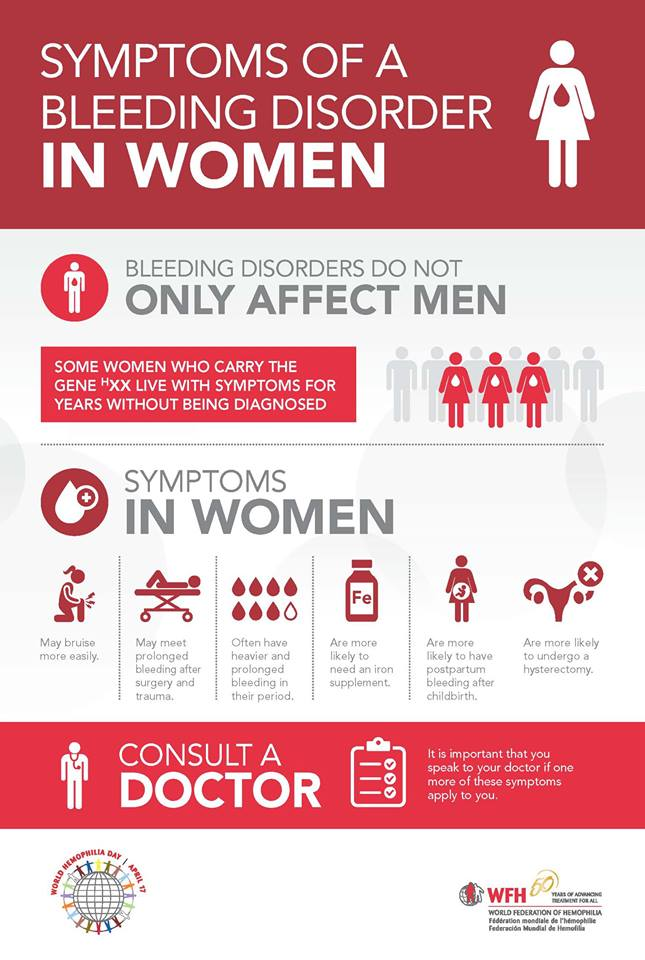 bleeding disorders in women