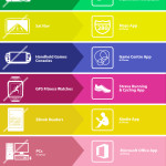 Killer iPhone Infographic